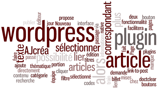 Nuage de mots de l'article : Plugin WordPress : Link To post